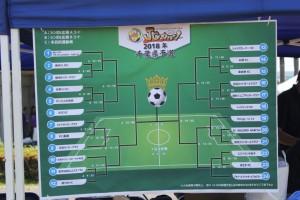 大会 トーナメント表
