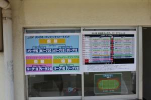 全日本 タッチラグビー